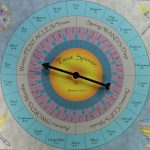 Bridging the Worlds of Tarot and Science